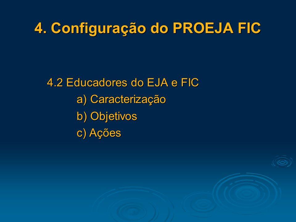 4. Configuração do PROEJA FIC 4.2 Educadores do EJA e FIC a) Caracterização b) Objetivos c) Ações
