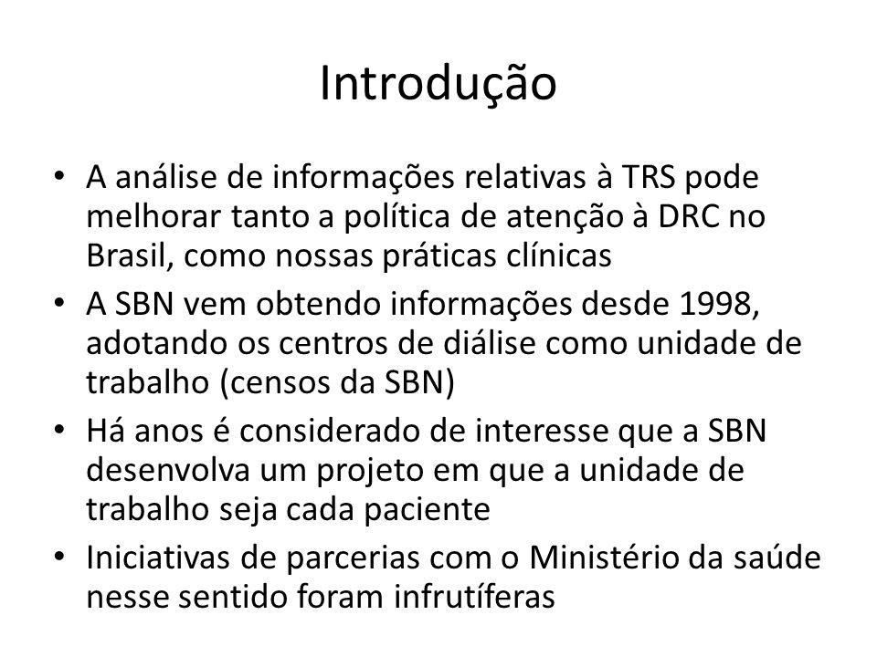 Introdução A análise de informações relativas à TRS pode melhorar tanto a política de atenção à DRC no Brasil, como nossas práticas clínicas A SBN vem