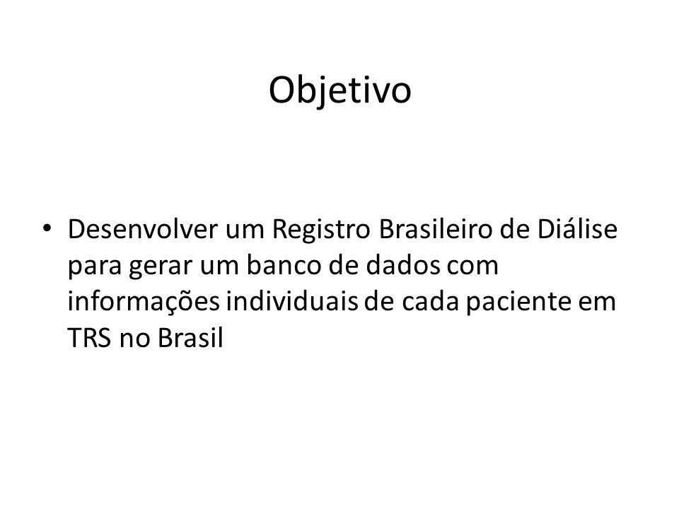 Objetivo Desenvolver um Registro Brasileiro de Diálise para gerar um banco de dados com informações individuais de cada paciente em TRS no Brasil