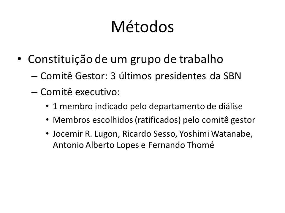 Métodos Constituição de um grupo de trabalho – Comitê Gestor: 3 últimos presidentes da SBN – Comitê executivo: 1 membro indicado pelo departamento de