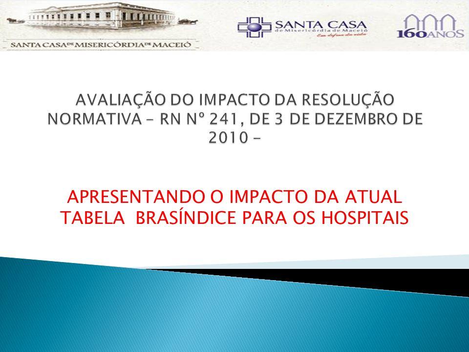 Apresentar o impacto financeiro da alteração dos valores do BRASÍNDICE, anulando o preço máximo ao consumidor de alguns produtos, conforme classificação de RESTRITO HOSPITALAR .