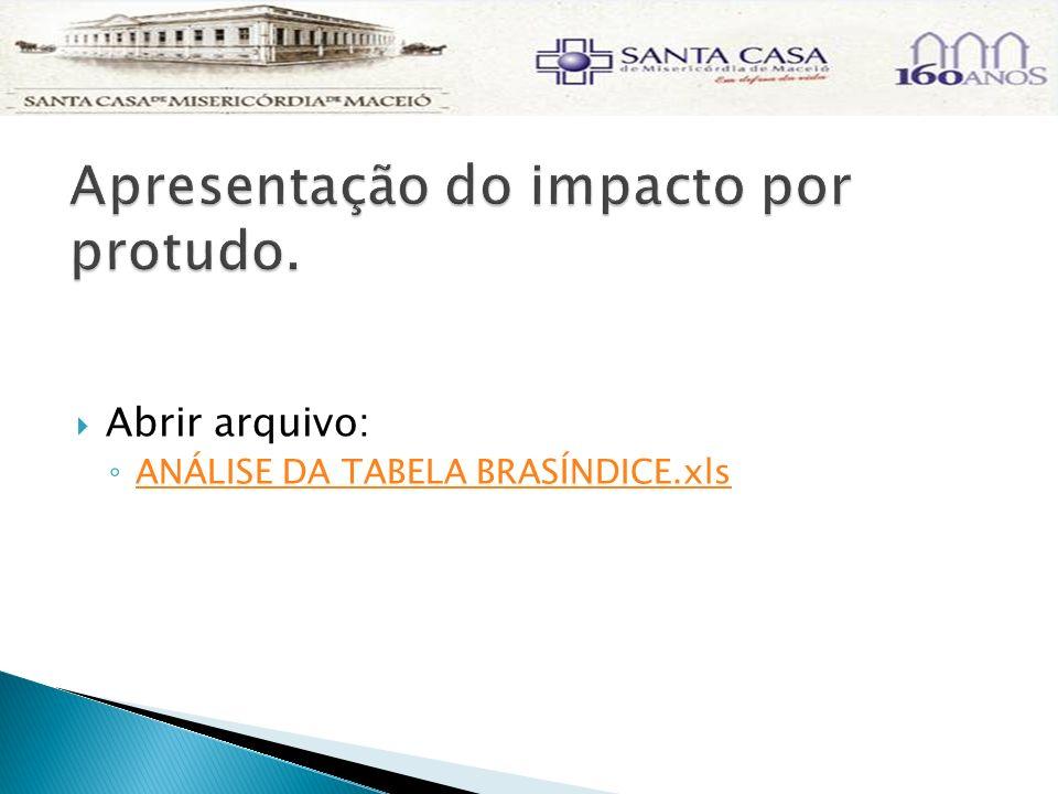 Abrir arquivo: ANÁLISE DA TABELA BRASÍNDICE.xls