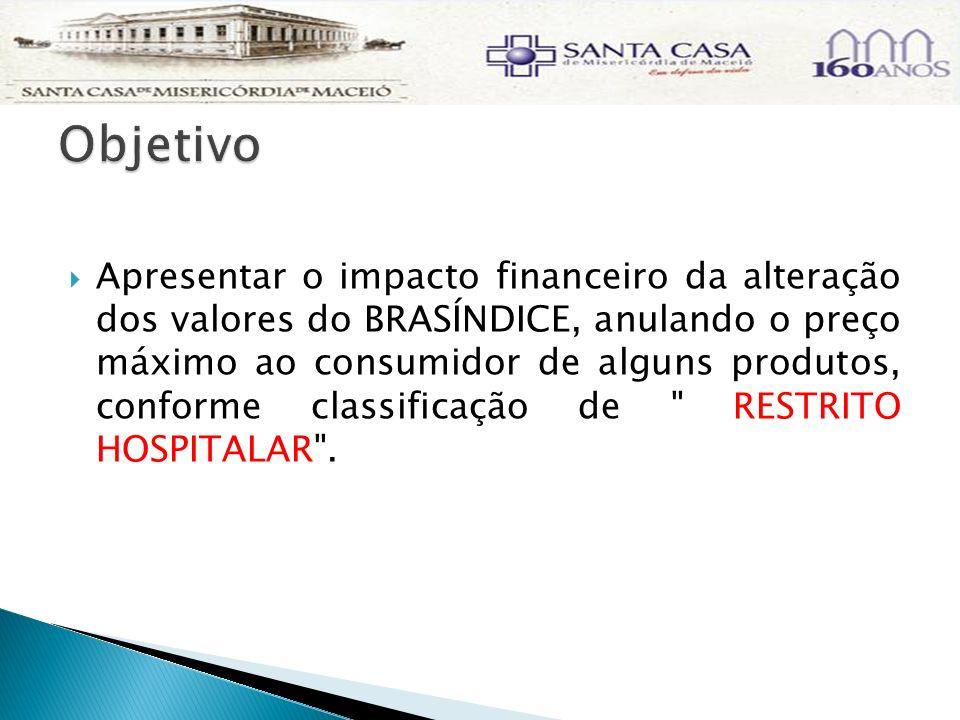 Apresentar o impacto financeiro da alteração dos valores do BRASÍNDICE, anulando o preço máximo ao consumidor de alguns produtos, conforme classificaç