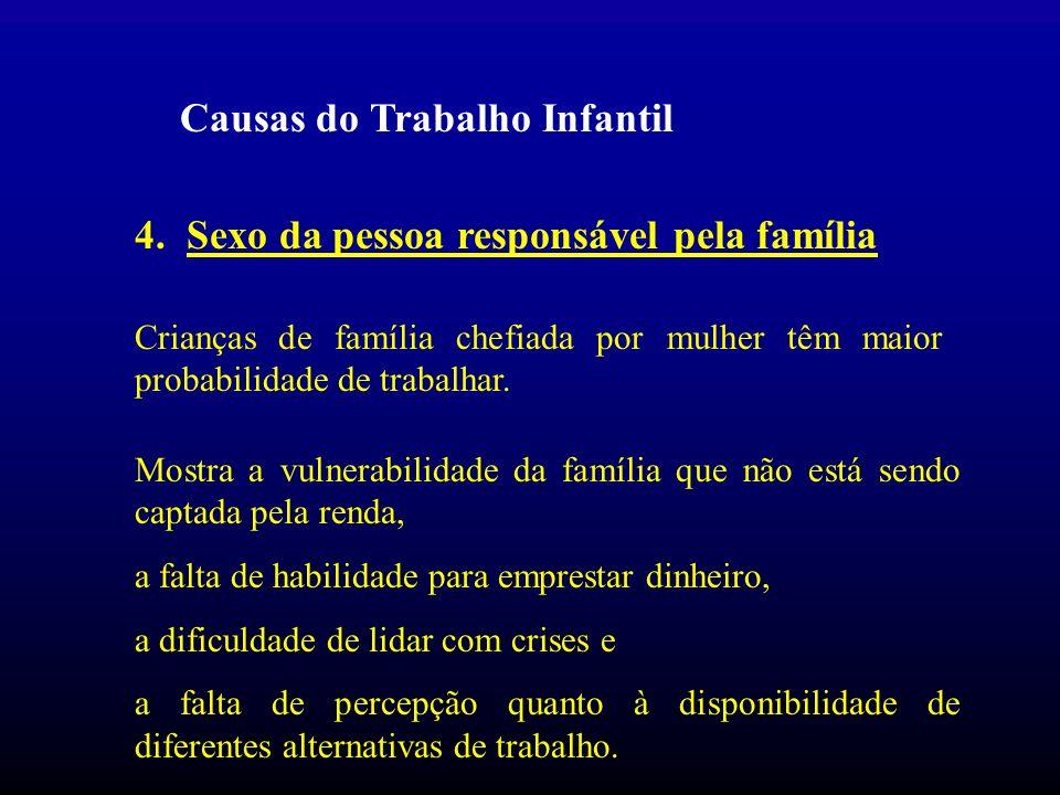 4. Sexo da pessoa responsável pela família Crianças de família chefiada por mulher têm maior probabilidade de trabalhar. Mostra a vulnerabilidade da f