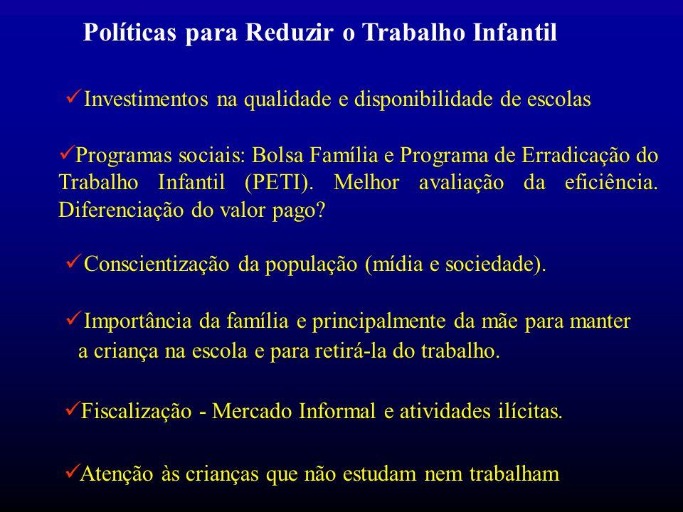 Conscientização da população (mídia e sociedade). Programas sociais: Bolsa Família e Programa de Erradicação do Trabalho Infantil (PETI). Melhor avali