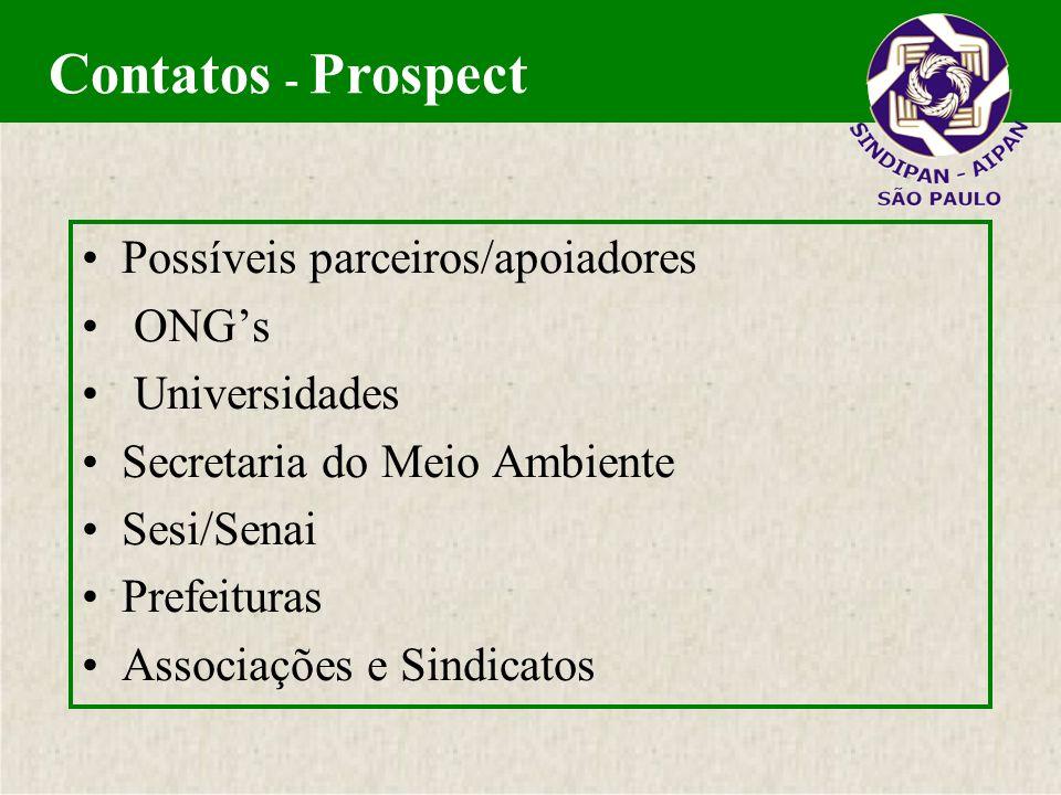 Possíveis parceiros/apoiadores ONGs Universidades Secretaria do Meio Ambiente Sesi/Senai Prefeituras Associações e Sindicatos Contatos - Prospect