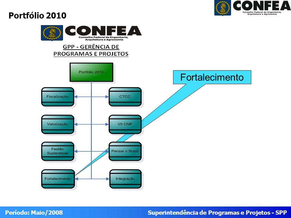 Superintendência de Programas e Projetos - SPP Período: Maio/2008 Portfólio 2010 Fortalecimento