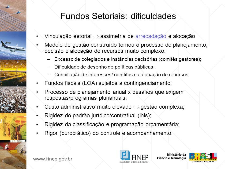 Fundos Setoriais: dificuldades Vinculação setorial assimetria de arrecadação e alocaçãoarrecadação Modelo de gestão construído tornou o processo de pl