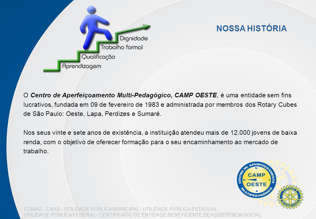 NOSSA HISTÓRIA O Centro de Aperfeiçoamento Multi-Pedagógico, CAMP OESTE, é uma entidade sem fins lucrativos, fundada em 09 de fevereiro de 1983 e admi