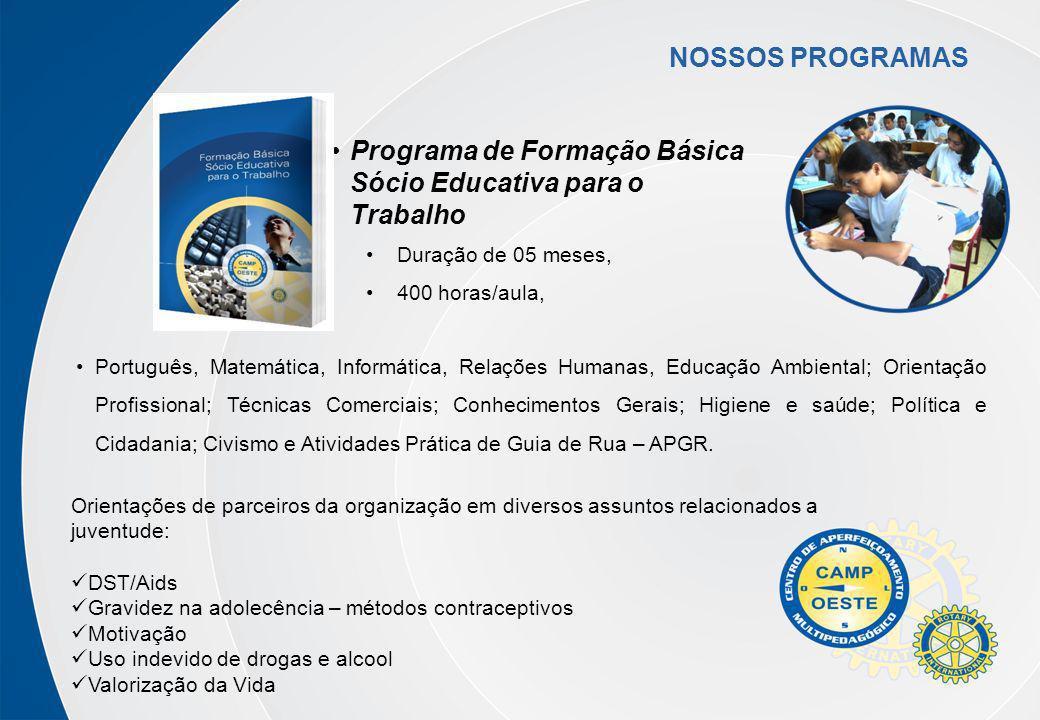 NOSSOS PROGRAMAS Programa de Formação Básica Sócio Educativa para o Trabalho Português, Matemática, Informática, Relações Humanas, Educação Ambiental;