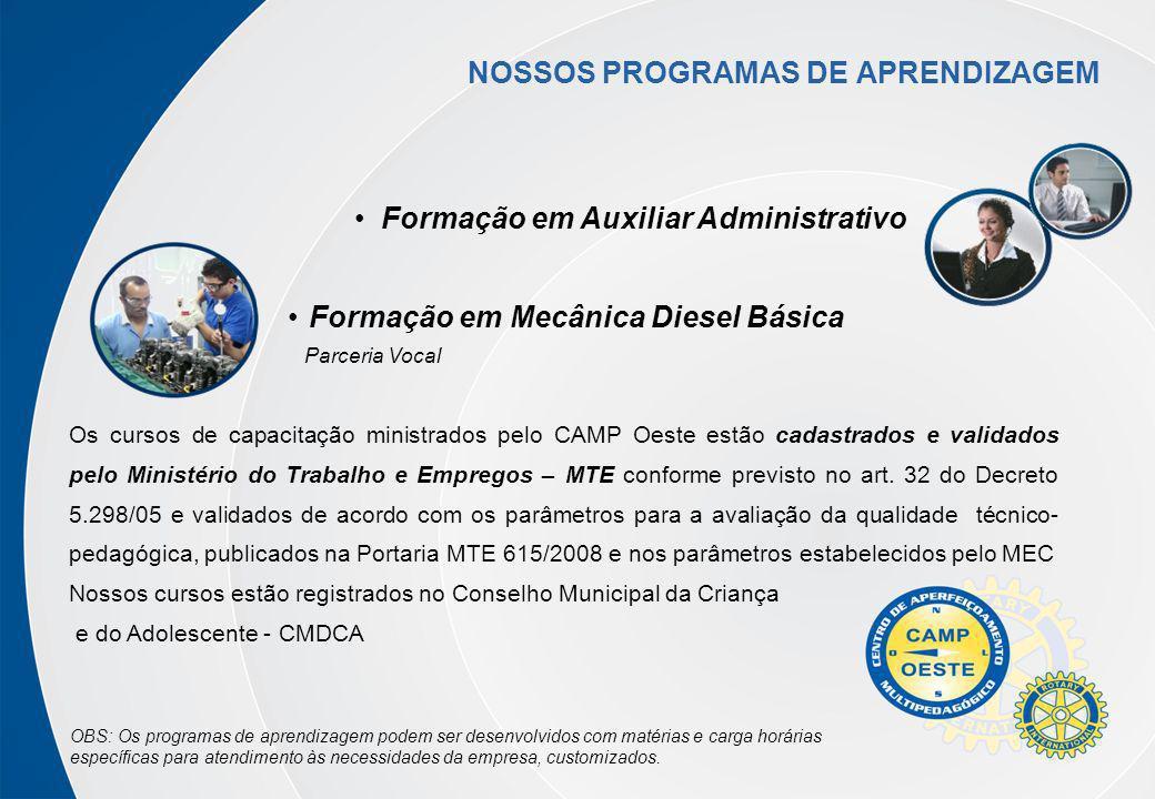 Os cursos de capacitação ministrados pelo CAMP Oeste estão cadastrados e validados pelo Ministério do Trabalho e Empregos – MTE conforme previsto no a