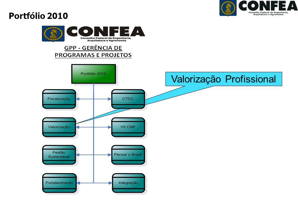 Superintendência de Programas e Projetos - SPP Período: Agosto/2008 Portfólio 2010 Valorização Profissional