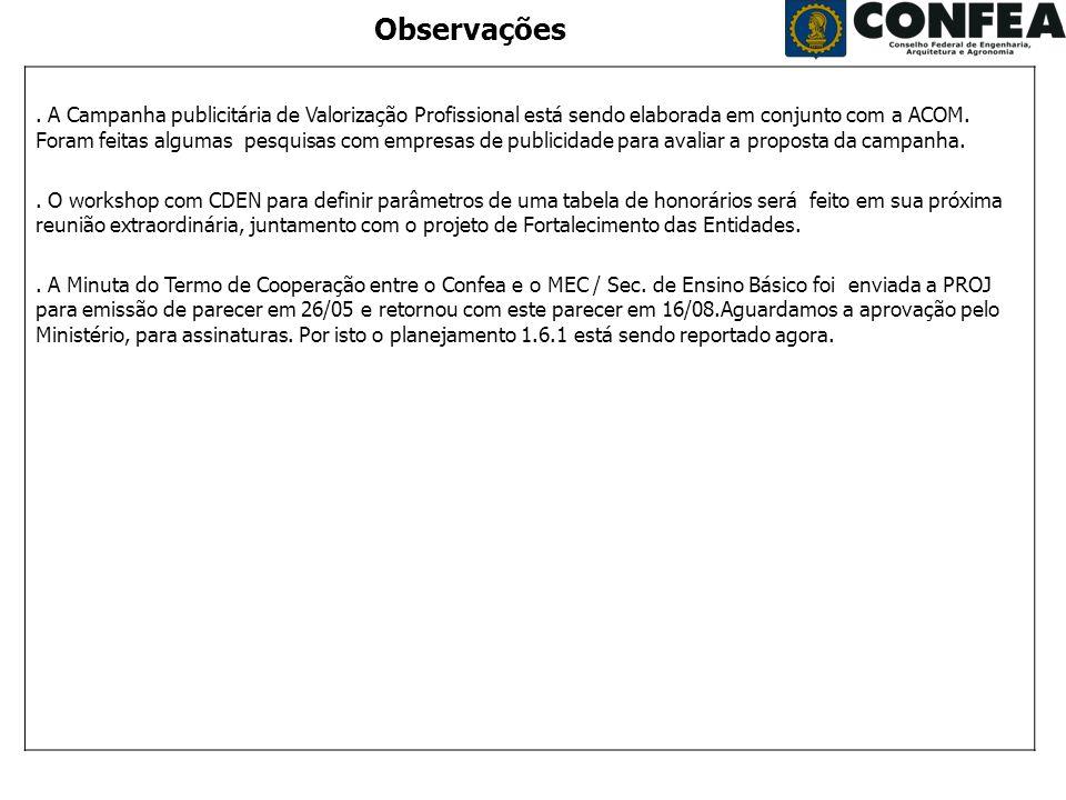 Superintendência de Programas e Projetos - SPP Período: Agosto/2008.