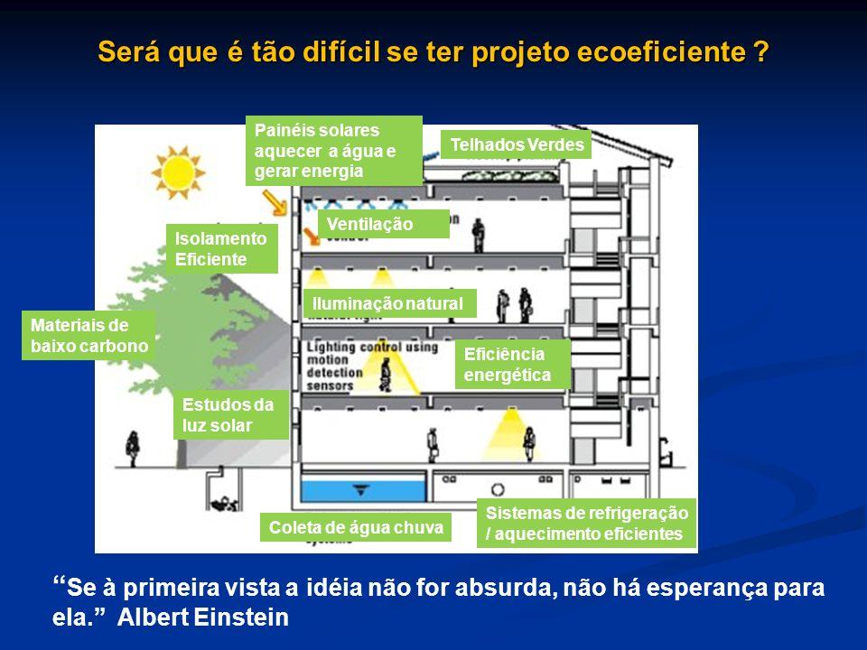 Painéis solares aquecer a água e gerar energia Eficiência energética Iluminação natural Ventilação Isolamento Eficiente Telhados Verdes Coleta de água