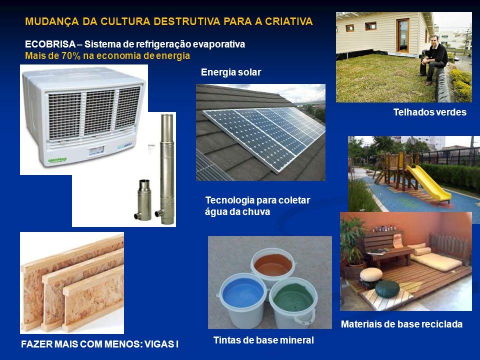 ECOBRISA – Sistema de refrigeração evaporativa Mais de 70% na economia de energia Tintas de base mineral Materiais de base reciclada FAZER MAIS COM ME