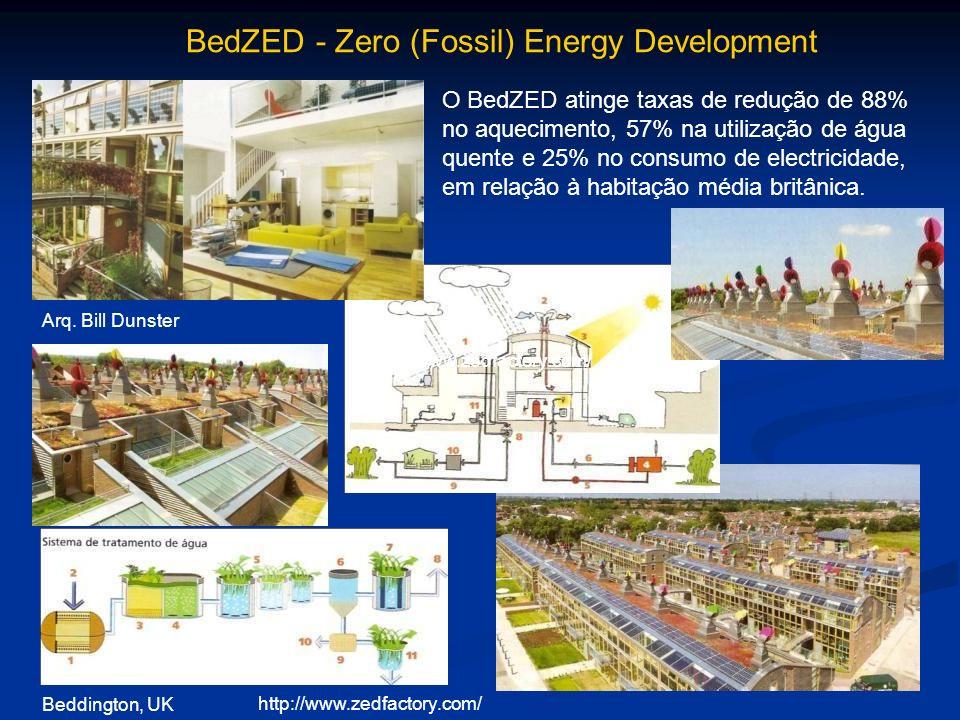 BedZED - Zero (Fossil) Energy Development Beddington, UK Arq. Bill Dunster O BedZED atinge taxas de redução de 88% no aquecimento, 57% na utilização d