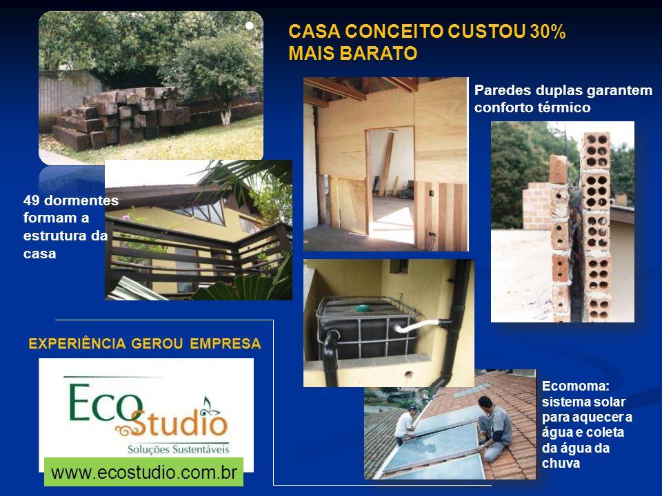 49 dormentes formam a estrutura da casa Paredes duplas garantem conforto térmico Ecomoma: sistema solar para aquecer a água e coleta da água da chuva