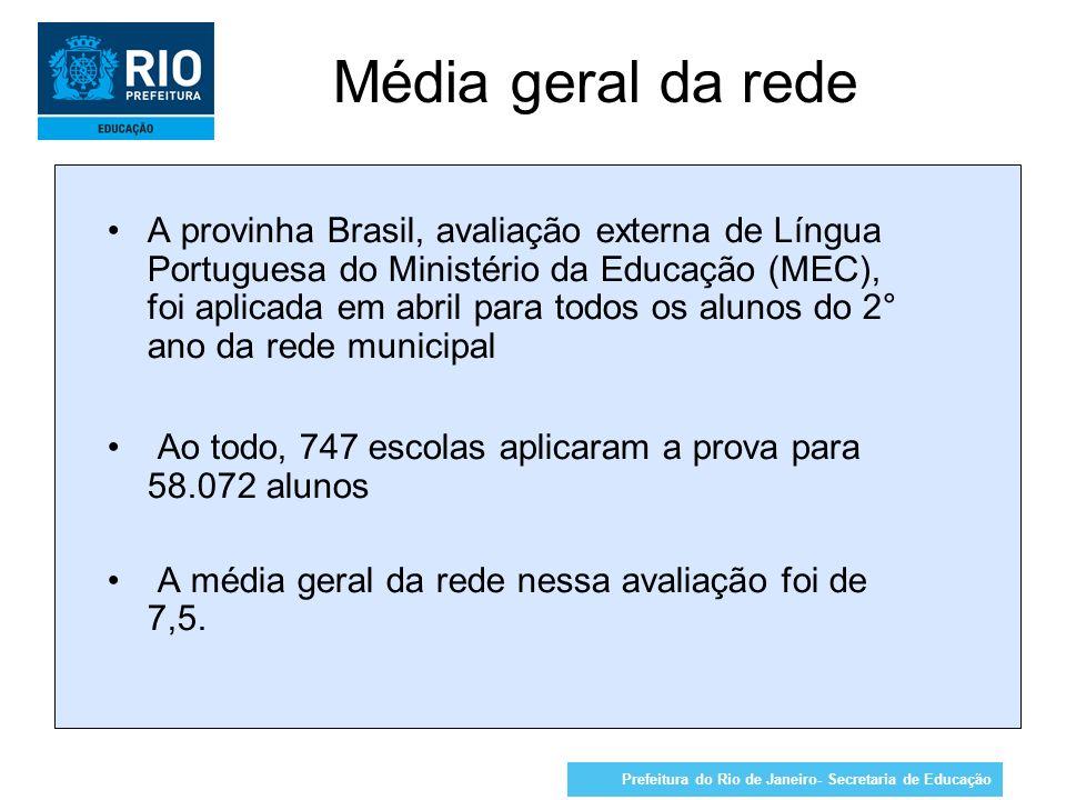 Prefeitura do Rio de Janeiro- Secretaria de Educação Média geral da rede A provinha Brasil, avaliação externa de Língua Portuguesa do Ministério da Ed