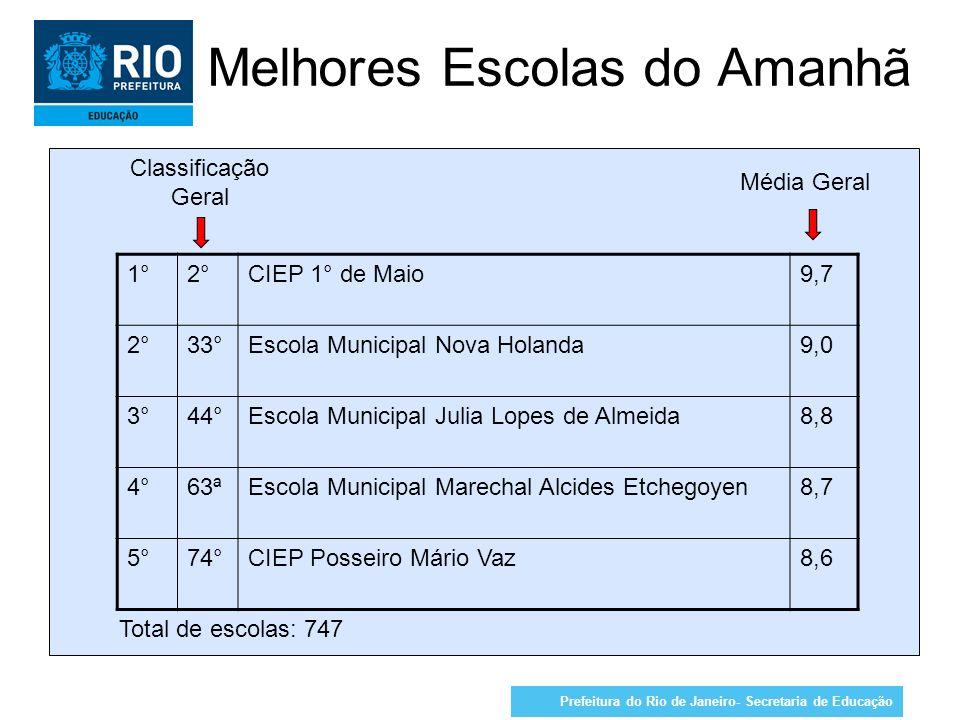 Prefeitura do Rio de Janeiro- Secretaria de Educação Melhores Escolas do Amanhã 1°2°CIEP 1° de Maio9,7 2°33°Escola Municipal Nova Holanda9,0 3°44°Esco