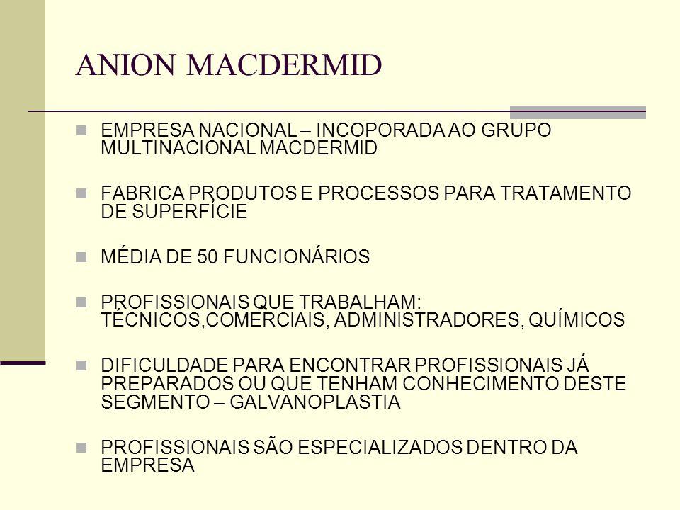 ANION MACDERMID EMPRESA NACIONAL – INCOPORADA AO GRUPO MULTINACIONAL MACDERMID FABRICA PRODUTOS E PROCESSOS PARA TRATAMENTO DE SUPERFÍCIE MÉDIA DE 50
