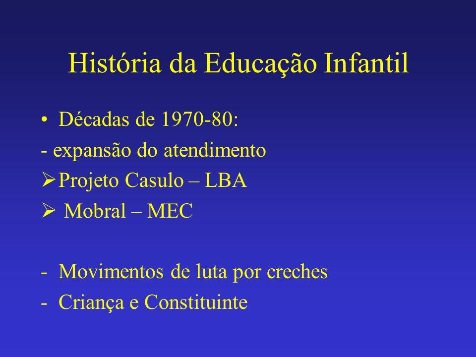História da Educação Infantil Décadas de 1970-80: - expansão do atendimento Projeto Casulo – LBA Mobral – MEC -Movimentos de luta por creches -Criança