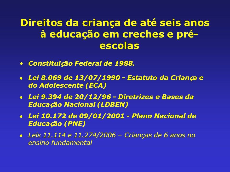Direitos da crian ç a de at é seis anos à educa ç ão em creches e pr é - escolas Constitui ç ão Federal de 1988. Lei 8.069 de 13/07/1990 - Estatuto da