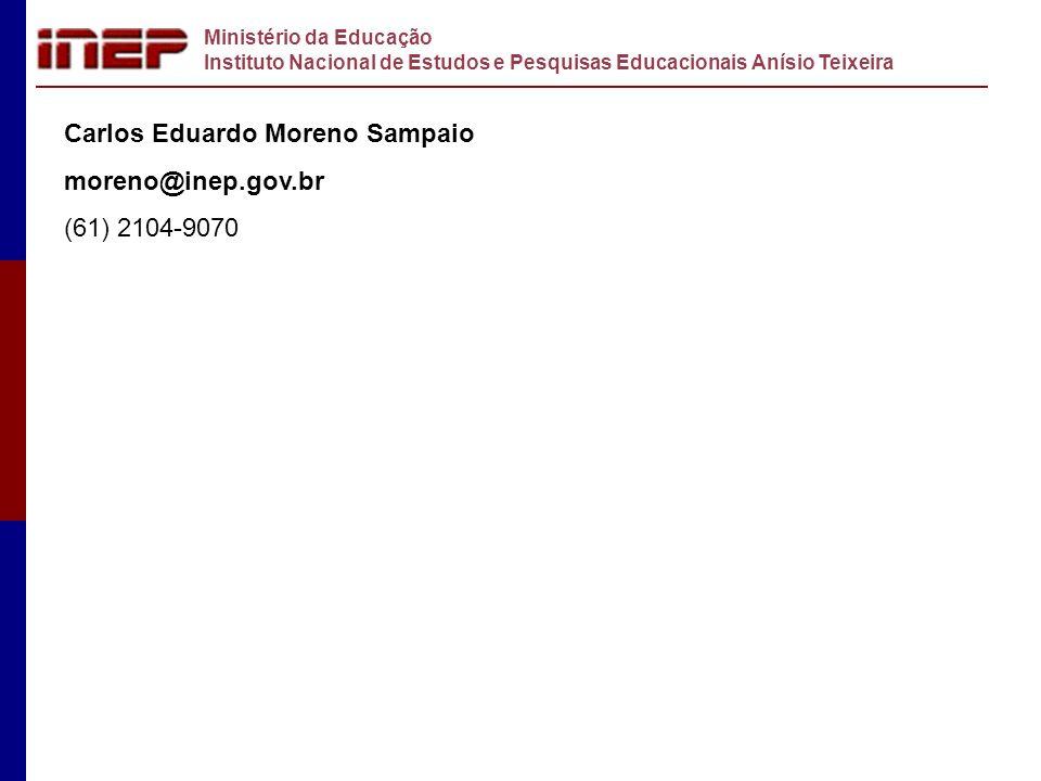 Ministério da Educação Instituto Nacional de Estudos e Pesquisas Educacionais Anísio Teixeira Carlos Eduardo Moreno Sampaio moreno@inep.gov.br (61) 21