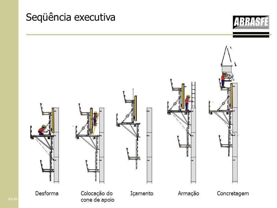 KS-08-96 Seqüência executiva DesformaColocação do cone de apoio IçamentoArmaçãoConcretagem