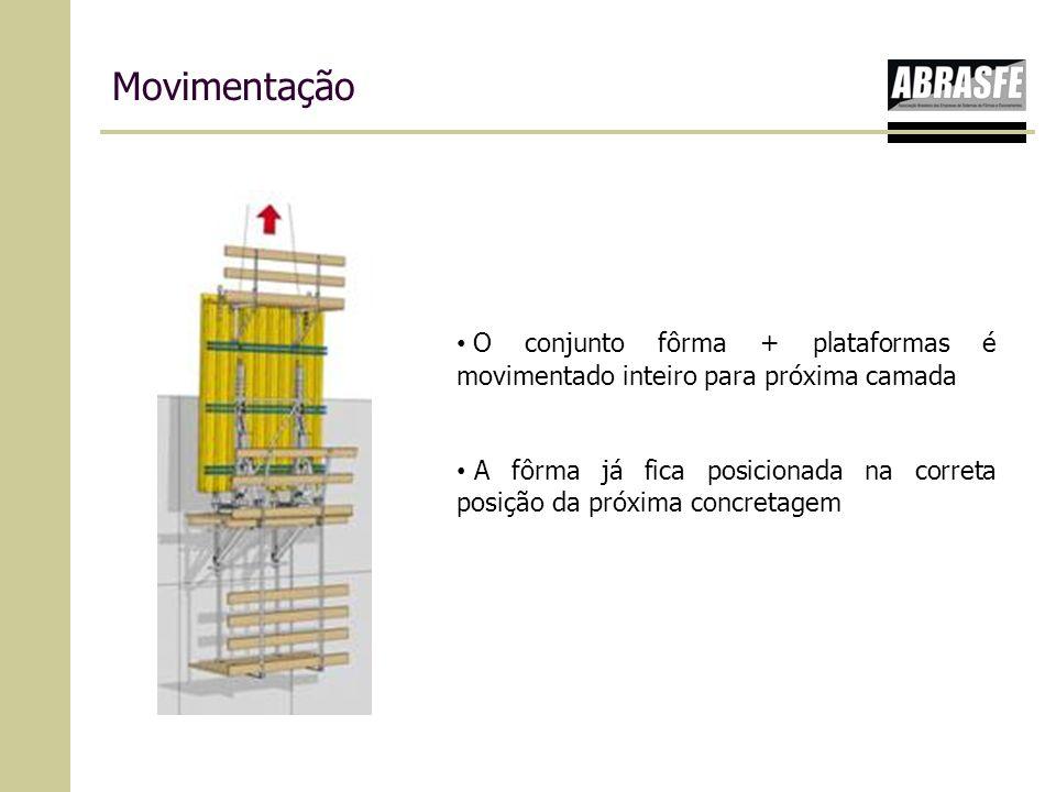 Movimentação O conjunto fôrma + plataformas é movimentado inteiro para próxima camada A fôrma já fica posicionada na correta posição da próxima concre