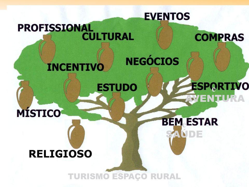 e e TURISMO ESPAÇO RURAL SAÚDE AVENTURA