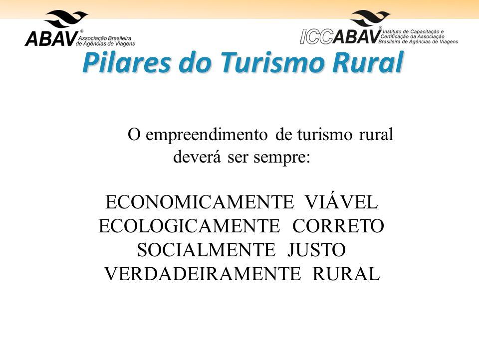 Pilares do Turismo Rural O empreendimento de turismo rural deverá ser sempre: ECONOMICAMENTE VIÁVEL ECOLOGICAMENTE CORRETO SOCIALMENTE JUSTO VERDADEIRAMENTE RURAL
