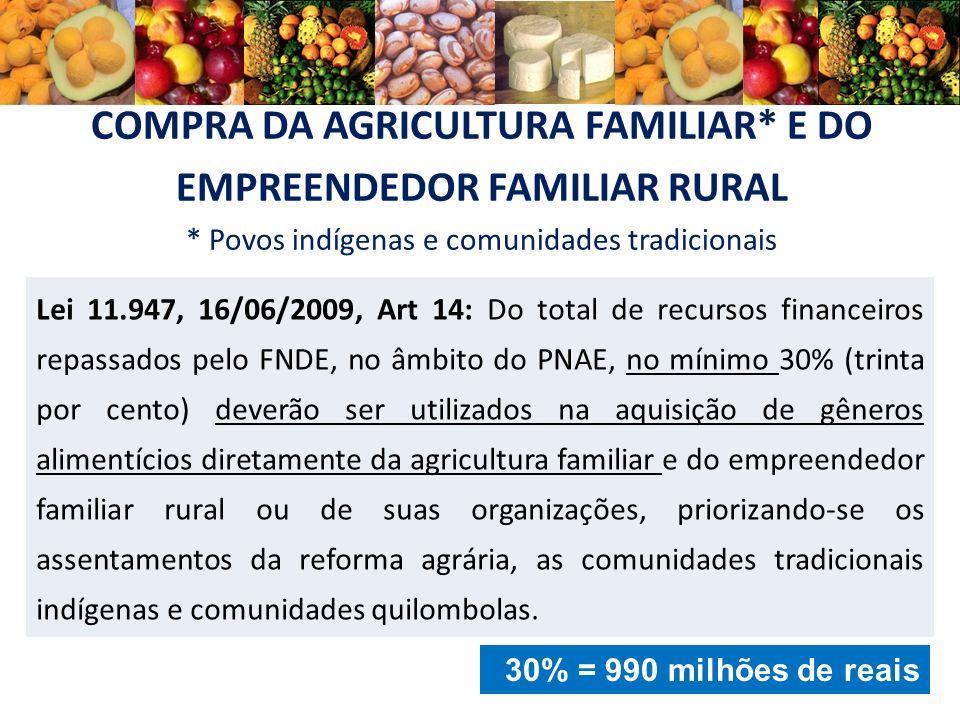 COMPRA DA AGRICULTURA FAMILIAR* E DO EMPREENDEDOR FAMILIAR RURAL * Povos indígenas e comunidades tradicionais Lei 11.947, 16/06/2009, Art 14: Do total