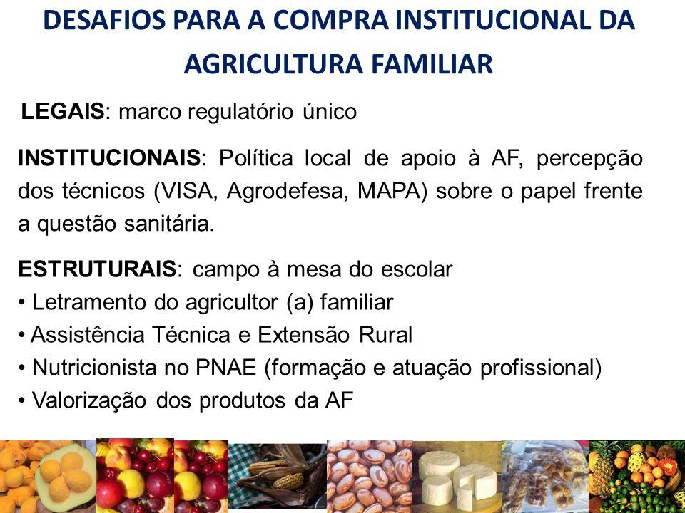 DESAFIOS PARA A COMPRA INSTITUCIONAL DA AGRICULTURA FAMILIAR LEGAIS: marco regulatório único INSTITUCIONAIS: Política local de apoio à AF, percepção d
