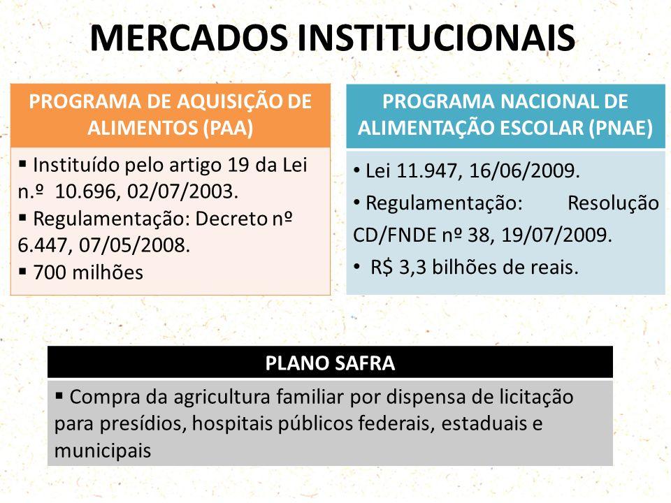 MERCADOS INSTITUCIONAIS PROGRAMA NACIONAL DE ALIMENTAÇÃO ESCOLAR (PNAE) Lei 11.947, 16/06/2009. Regulamentação: Resolução CD/FNDE nº 38, 19/07/2009. R