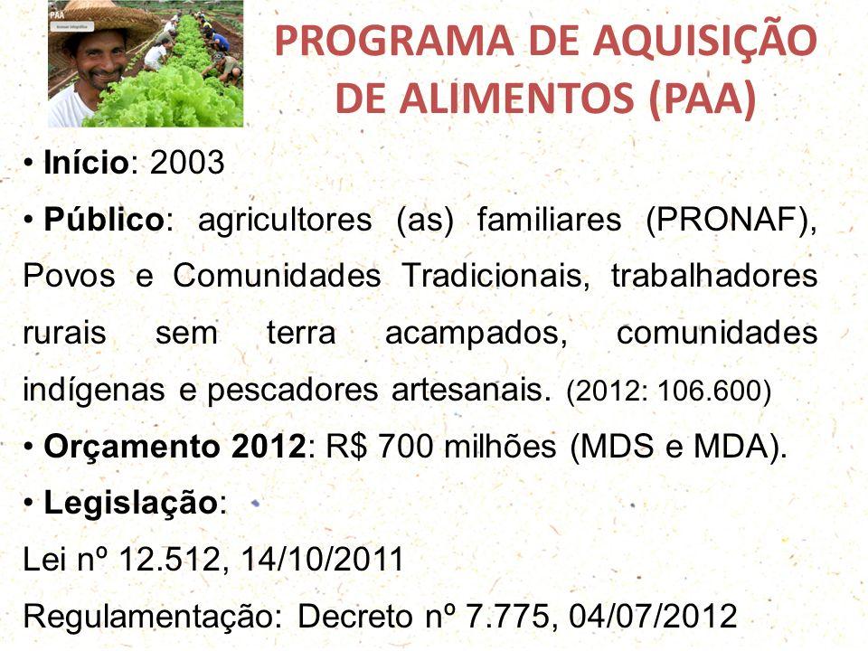 PROGRAMA DE AQUISIÇÃO DE ALIMENTOS (PAA) Início: 2003 Público: agricultores (as) familiares (PRONAF), Povos e Comunidades Tradicionais, trabalhadores