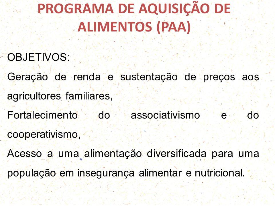 PROGRAMA DE AQUISIÇÃO DE ALIMENTOS (PAA) OBJETIVOS: Geração de renda e sustentação de preços aos agricultores familiares, Fortalecimento do associativ