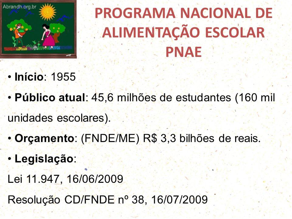 Início: 1955 Público atual: 45,6 milhões de estudantes (160 mil unidades escolares). Orçamento: (FNDE/ME) R$ 3,3 bilhões de reais. Legislação: Lei 11.