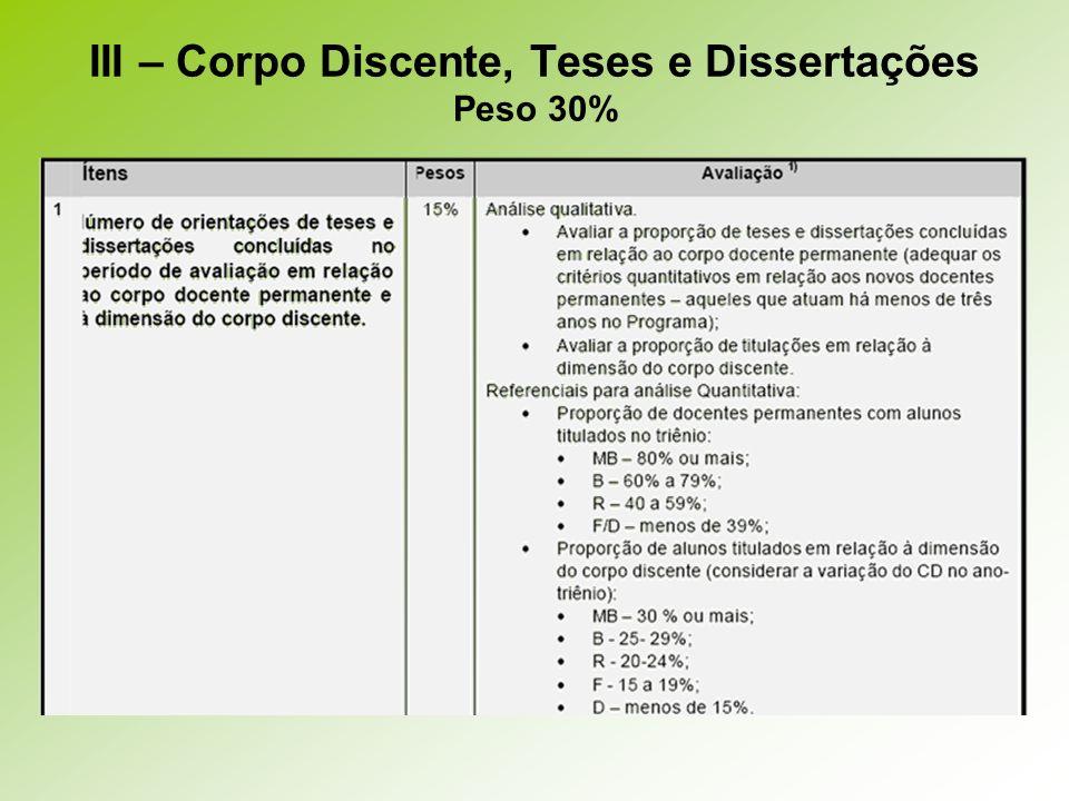III – Corpo Discente, Teses e Dissertações Peso 30%