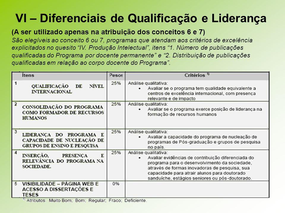 VI – Diferenciais de Qualificação e Liderança (A ser utilizado apenas na atribuição dos conceitos 6 e 7) São elegíveis ao conceito 6 ou 7, programas que atendam aos critérios de excelência explicitados no quesito IV.