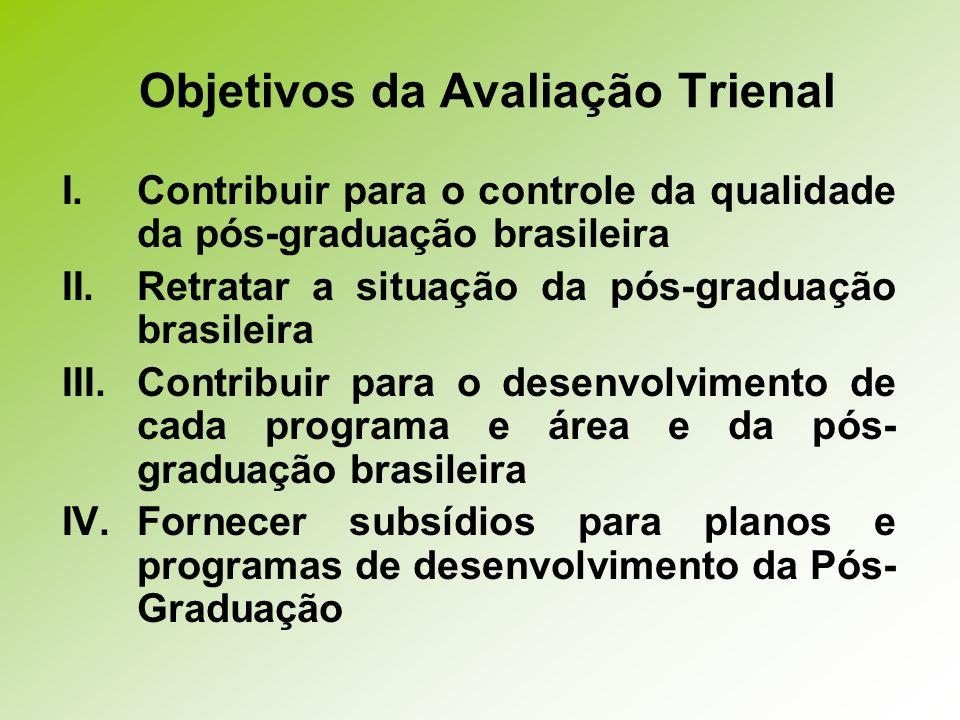 Pressupostos da Avaliação Trienal I.Adoção do padrão internacional da Área como referência II.Elevação constante dos referenciais adotados na avaliação