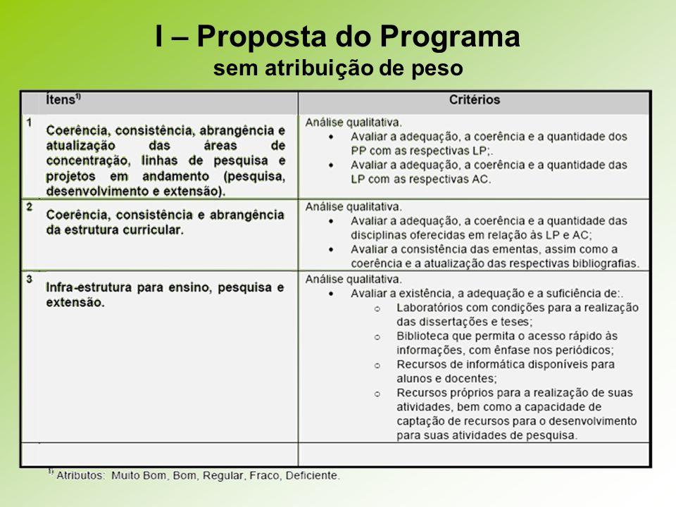 I – Proposta do Programa Orientações e Sugestões Destaques sobre aspectos inovadores na proposta, na metodologia ou nos procedimentos de ensino Observações sobre componentes da proposta do programa (atualizados?)