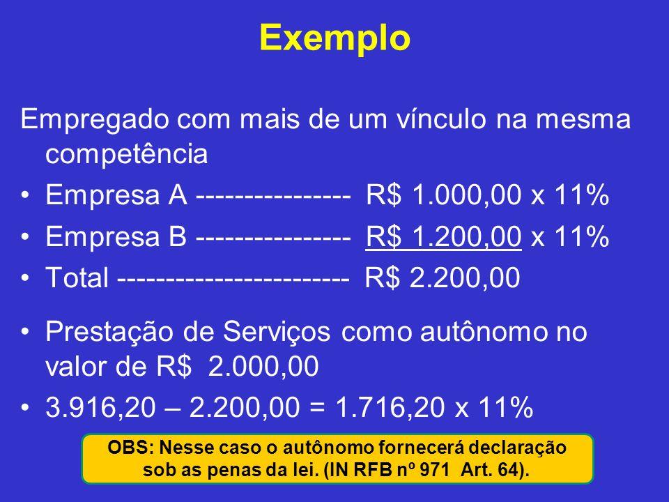 Exemplo Empregado com mais de um vínculo na mesma competência Empresa A ---------------- R$ 1.000,00 x 11% Empresa B ---------------- R$ 1.200,00 x 11
