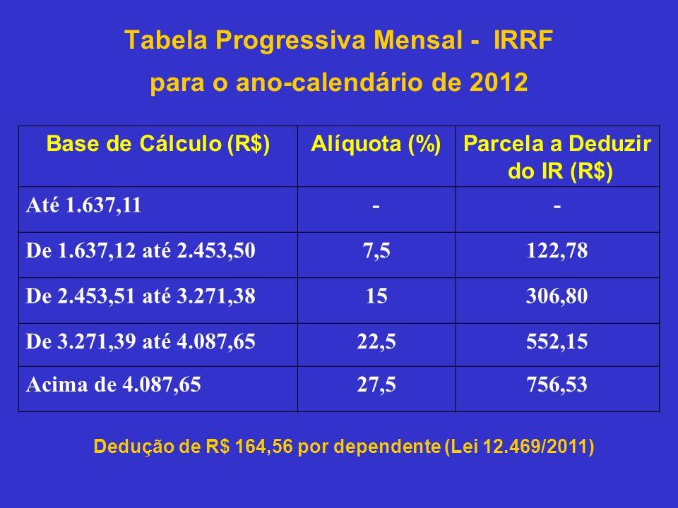 Tabela Progressiva Mensal - IRRF para o ano-calendário de 2012 Dedução de R$ 164,56 por dependente (Lei 12.469/2011) Base de Cálculo (R$)Alíquota (%)P