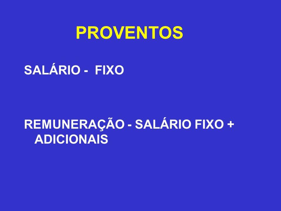 PROVENTOS SALÁRIO - FIXO REMUNERAÇÃO - SALÁRIO FIXO + ADICIONAIS