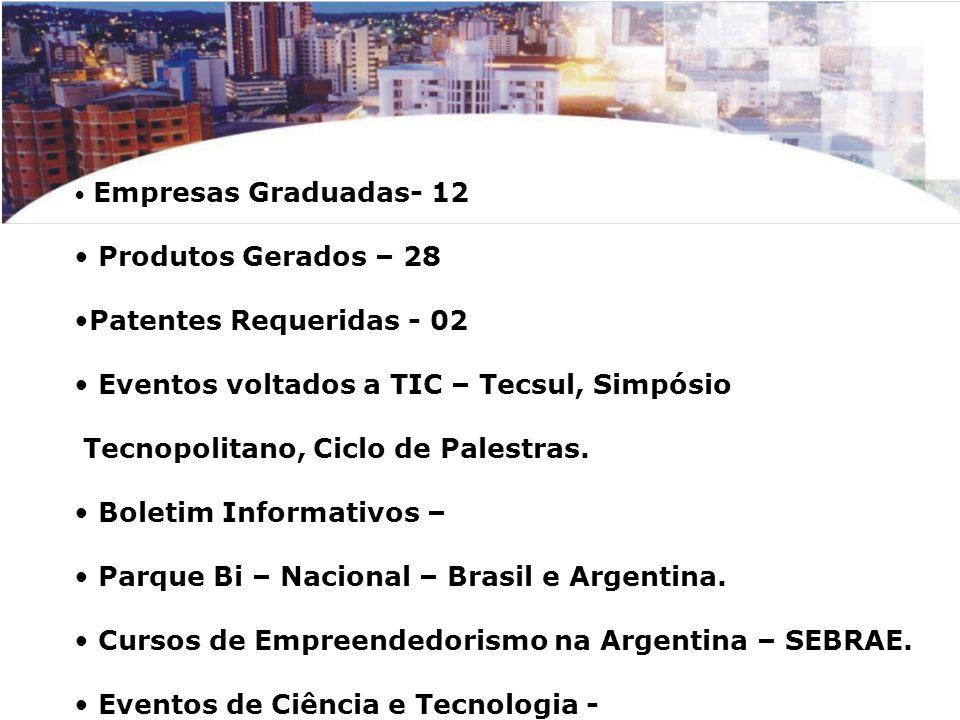 Empresas Graduadas- 12 Produtos Gerados – 28 Patentes Requeridas - 02 Eventos voltados a TIC – Tecsul, Simpósio Tecnopolitano, Ciclo de Palestras. Bol