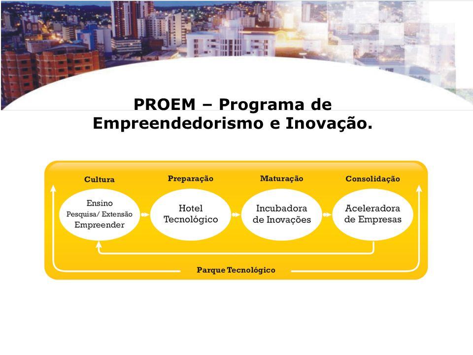 PROEM – Programa de Empreendedorismo e Inovação.
