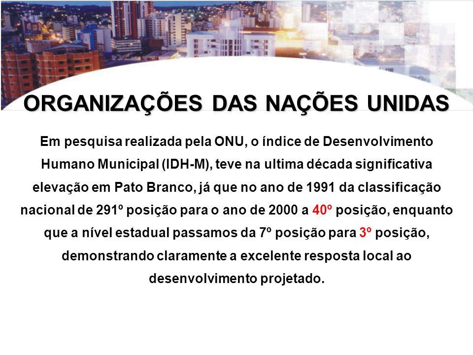 Informações e contatos: MUNICÍPIO DE PATO BRANCO Secretaria de Desenvolvimento Econômico e Tecnológico.