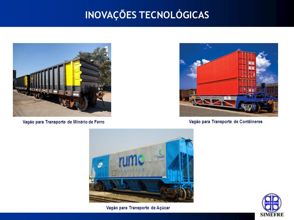 INOVAÇÕES TECNOLÓGICAS Vagão para Transporte de Minério de Ferro Vagão para Transporte de Contêineres Vagão para Transporte de Açúcar