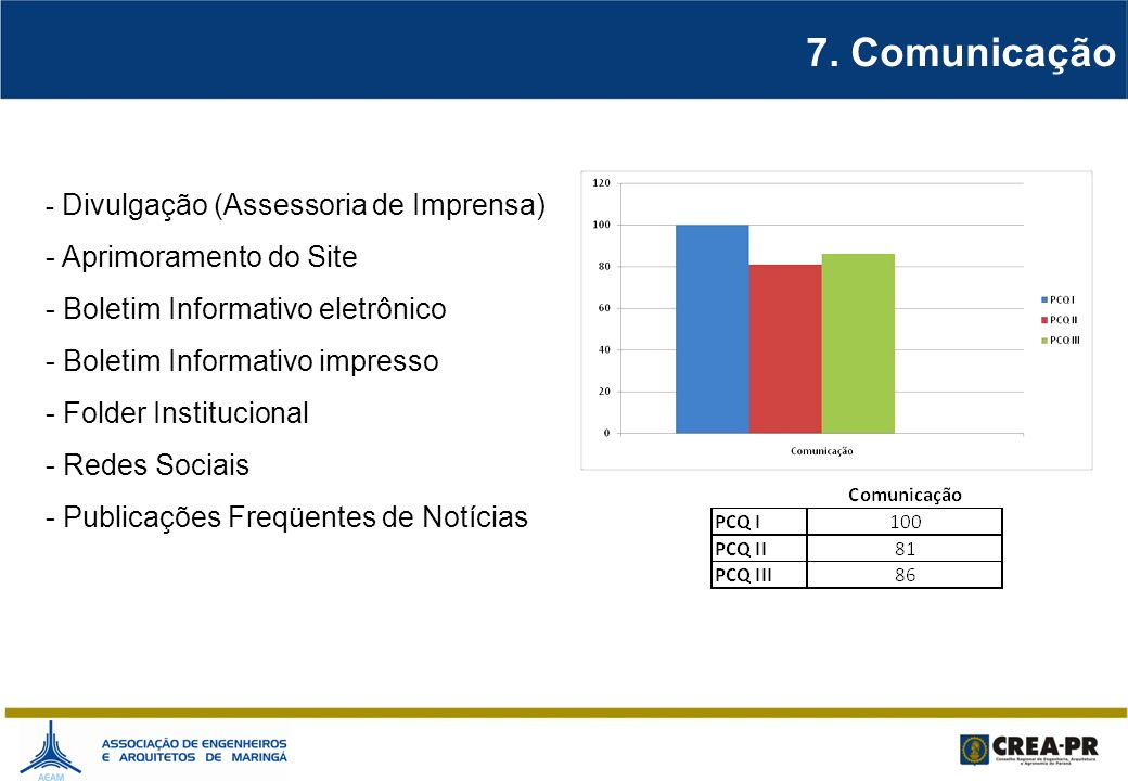 7. Comunicação - Divulgação (Assessoria de Imprensa) - Aprimoramento do Site - Boletim Informativo eletrônico - Boletim Informativo impresso - Folder