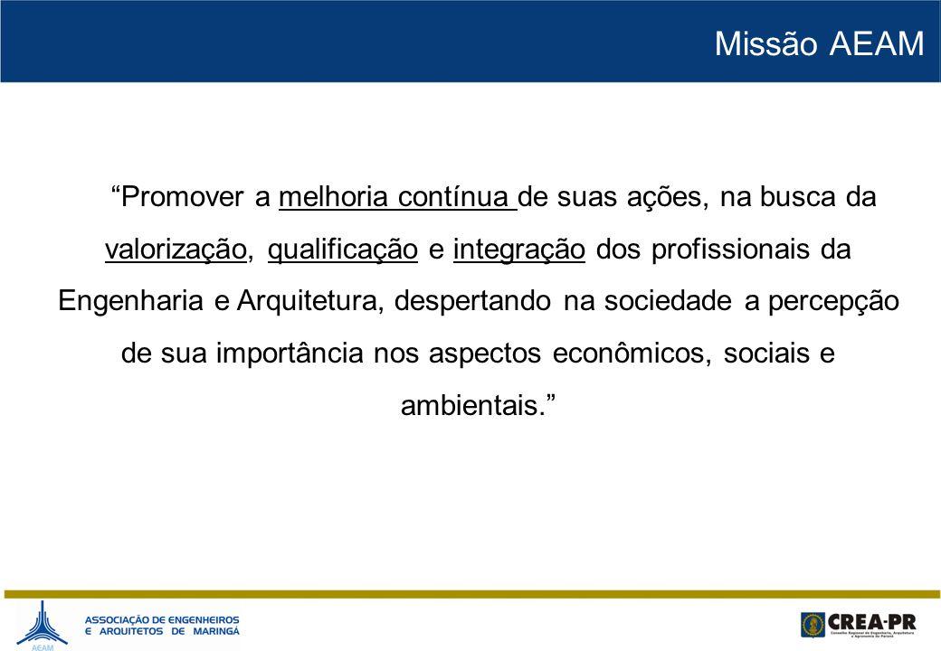 Composição da Diretoria -Presidente -Vice-Presidente -Diretoria: 12 -Conselho Deliberativo: 05 Estrutura Física - Sede Administrativa - Sede Social Estrutura AEAM